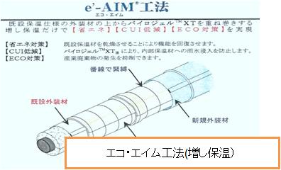 効率 火力 発電